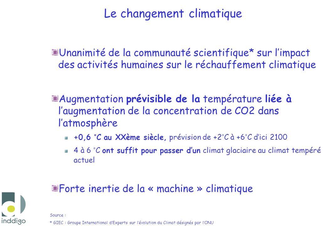 Le changement climatique Source : * GIEC : Groupe International dExperts sur lévolution du Climat désignés par lONU Unanimité de la communauté scienti