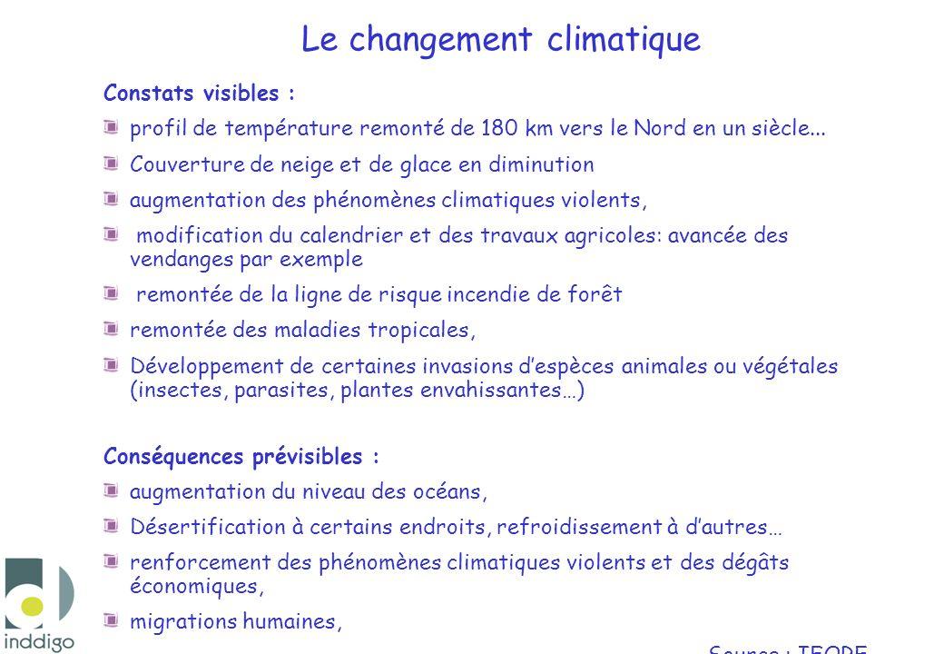 Le changement climatique Constats visibles : profil de température remonté de 180 km vers le Nord en un siècle... Couverture de neige et de glace en d
