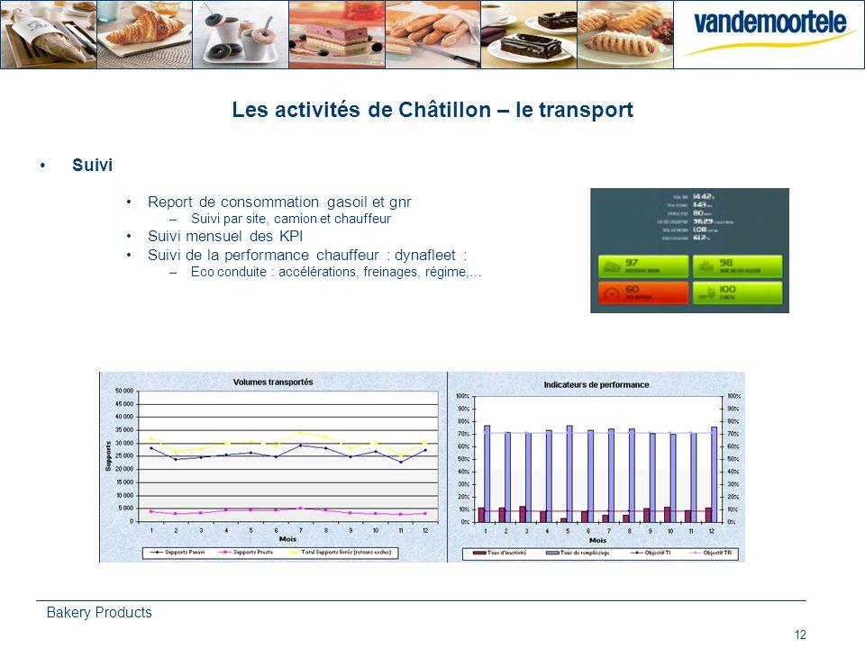 12 Bakery Products Les activités de Châtillon – le transport Suivi Report de consommation gasoil et gnr –Suivi par site, camion et chauffeur Suivi men