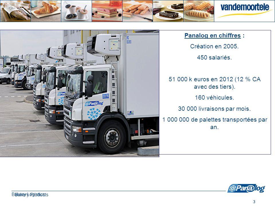 3 Bakery Products 33 Bakery Logistics. Panalog en chiffres : Création en 2005. 450 salariés. 51 000 k euros en 2012 (12 % CA avec des tiers). 160 véhi