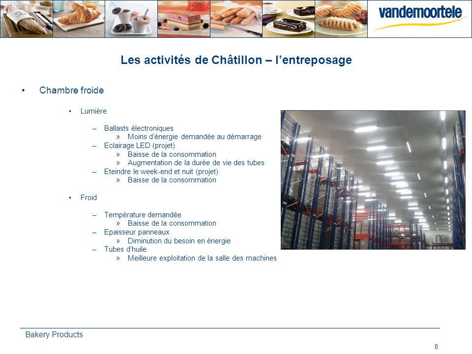 8 Bakery Products Les activités de Châtillon – lentreposage Chambre froide Lumière –Ballasts électroniques »Moins dénergie demandée au démarrage –Ecla