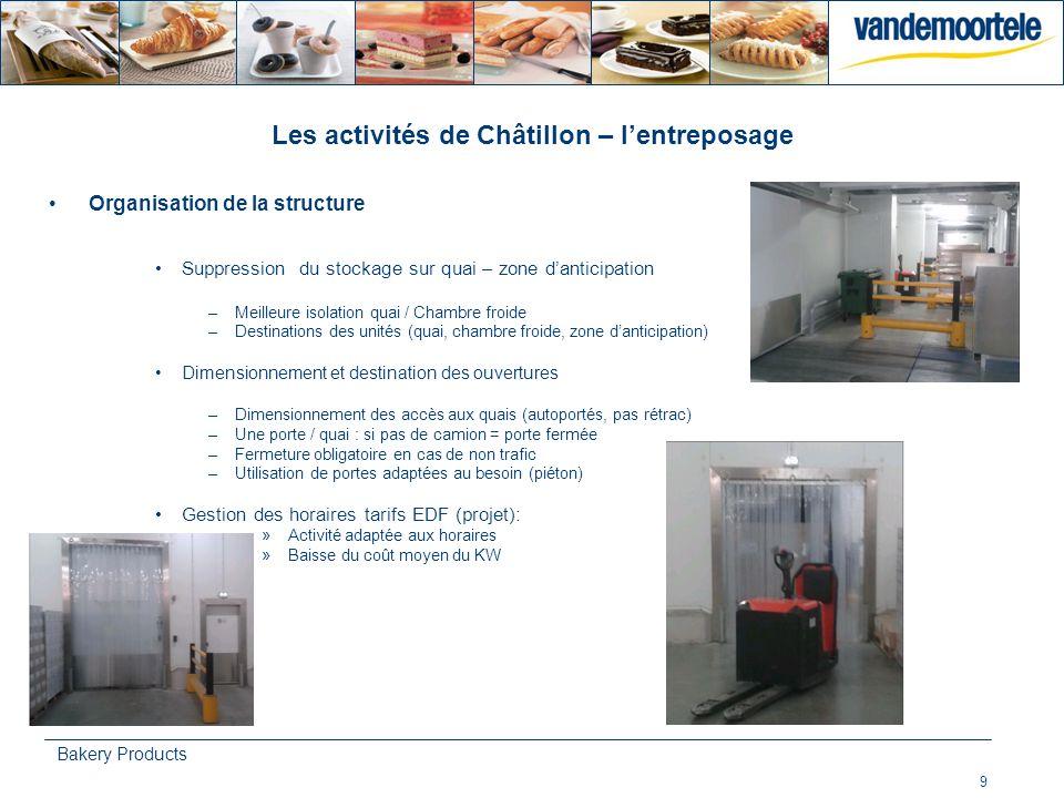 9 Bakery Products Les activités de Châtillon – lentreposage Organisation de la structure Suppression du stockage sur quai – zone danticipation –Meille