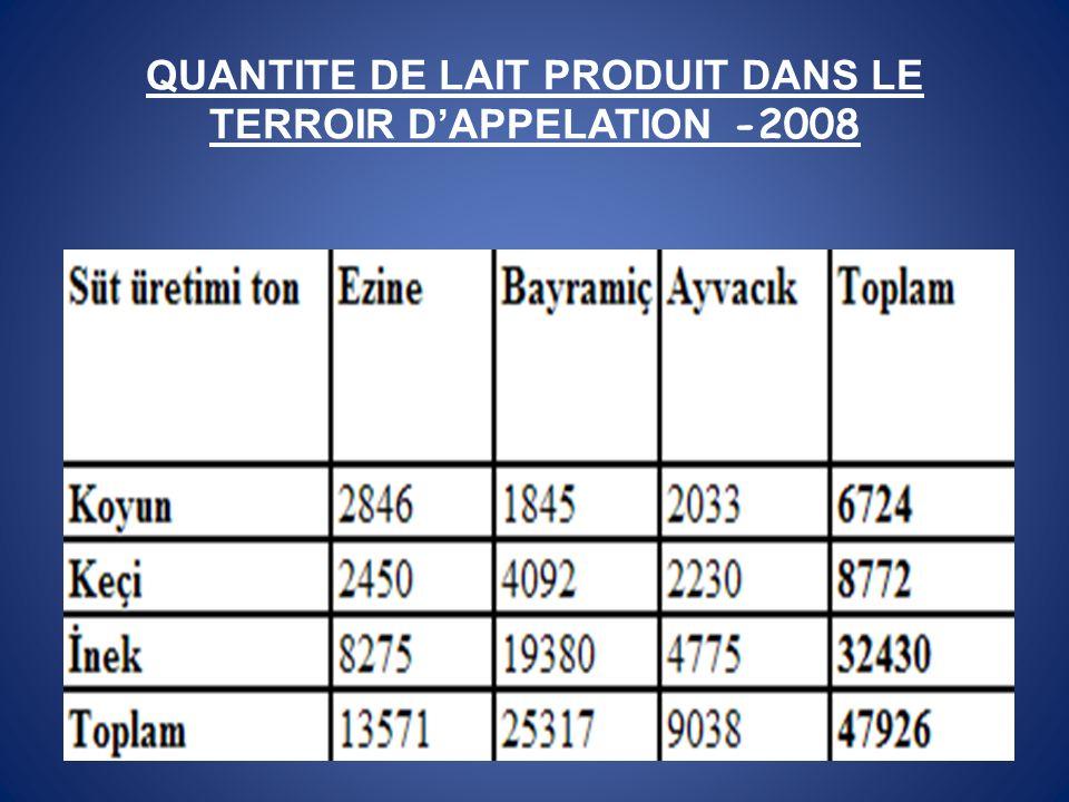 QUANTITE DE LAIT PRODUIT DANS LE TERROIR DAPPELATION -2008