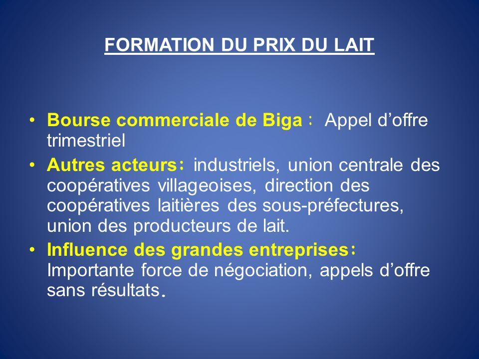 FORMATION DU PRIX DU LAIT Bourse commerciale de Biga : Appel doffre trimestriel Autres acteurs : industriels, union centrale des coopératives villageo