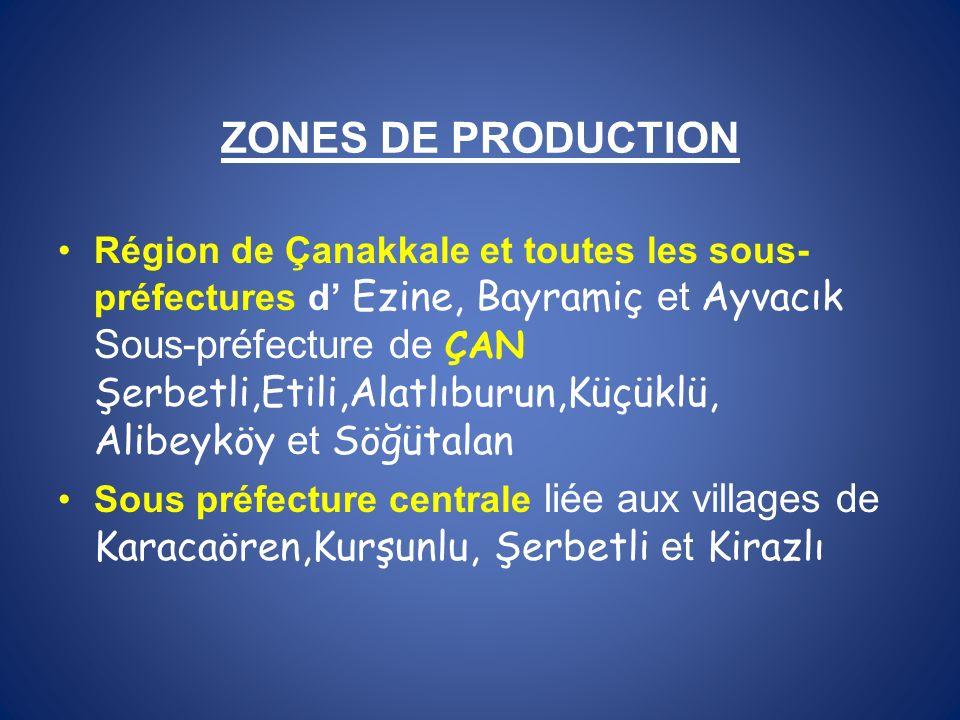 ZONES DE PRODUCTION Région de Çanakkale et toutes les sous- préfectures d Ezine, Bayramiç et Ayvacık Sous-préfecture de ÇAN Şerbetli,Etili,Alatlıburun