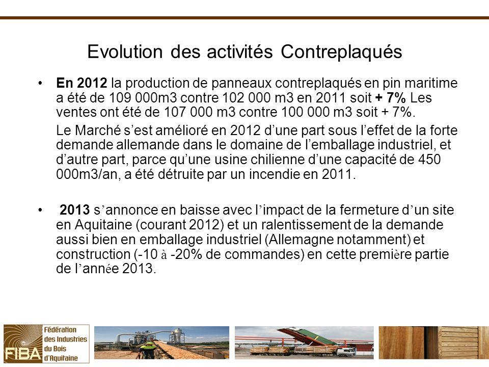 Evolution des activités Contreplaqués En 2012 la production de panneaux contreplaqués en pin maritime a été de 109 000m3 contre 102 000 m3 en 2011 soit + 7% Les ventes ont été de 107 000 m3 contre 100 000 m3 soit + 7%.