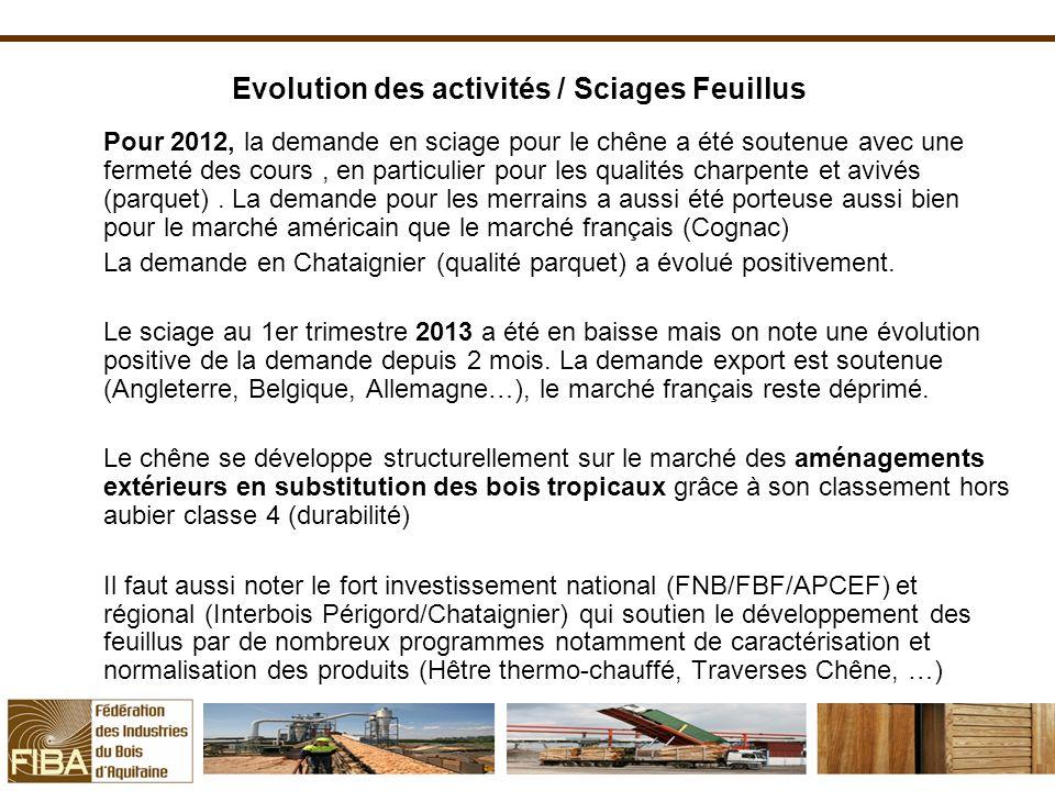 Evolution des activités / Sciages Feuillus Pour 2012, la demande en sciage pour le chêne a été soutenue avec une fermeté des cours, en particulier pour les qualités charpente et avivés (parquet).