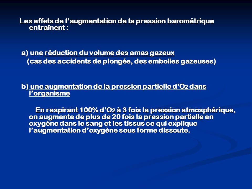 Les effets de laugmentation de la pression barométrique entraînent : a) une réduction du volume des amas gazeux a) une réduction du volume des amas gazeux (cas des accidents de plongée, des embolies gazeuses) (cas des accidents de plongée, des embolies gazeuses) b) une augmentation de la pression partielle dO 2 dans lorganisme b) une augmentation de la pression partielle dO 2 dans lorganisme En respirant 100% dO 2 à 3 fois la pression atmosphérique, on augmente de plus de 20 fois la pression partielle en oxygène dans le sang et les tissus ce qui explique laugmentation doxygène sous forme dissoute.
