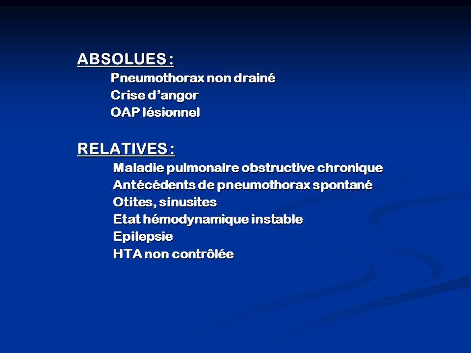 ABSOLUES : Pneumothorax non drainé Pneumothorax non drainé Crise dangor Crise dangor OAP lésionnel OAP lésionnelRELATIVES : Maladie pulmonaire obstructive chronique Maladie pulmonaire obstructive chronique Antécédents de pneumothorax spontané Antécédents de pneumothorax spontané Otites, sinusites Otites, sinusites Etat hémodynamique instable Etat hémodynamique instable Epilepsie Epilepsie HTA non contrôlée HTA non contrôlée