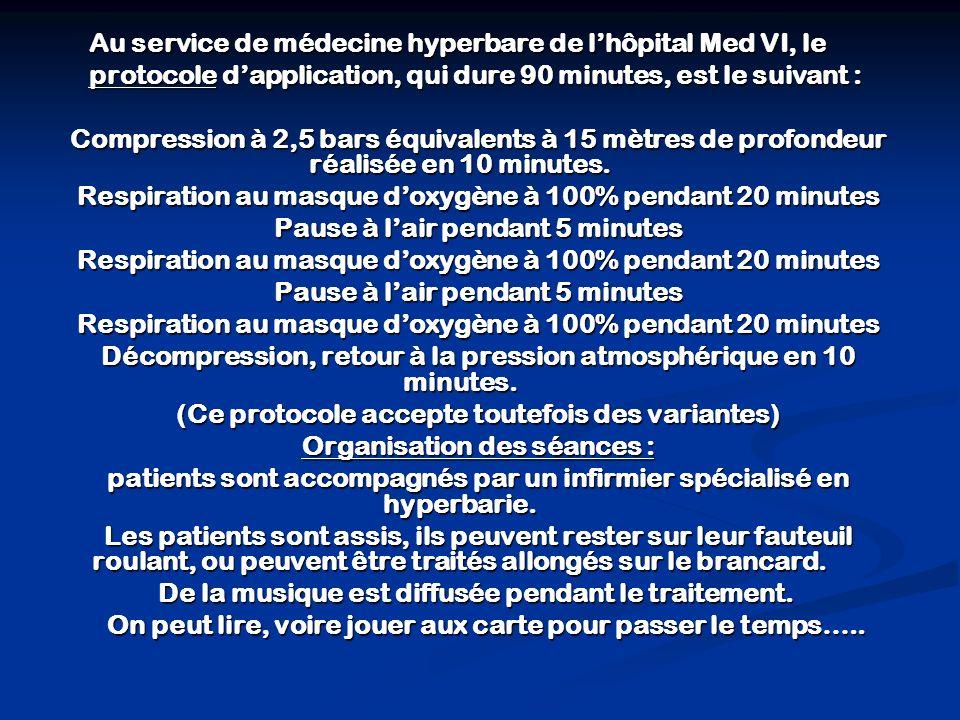 Au service de médecine hyperbare de lhôpital Med VI, le protocole dapplication, qui dure 90 minutes, est le suivant : Compression à 2,5 bars équivalents à 15 mètres de profondeur réalisée en 10 minutes.