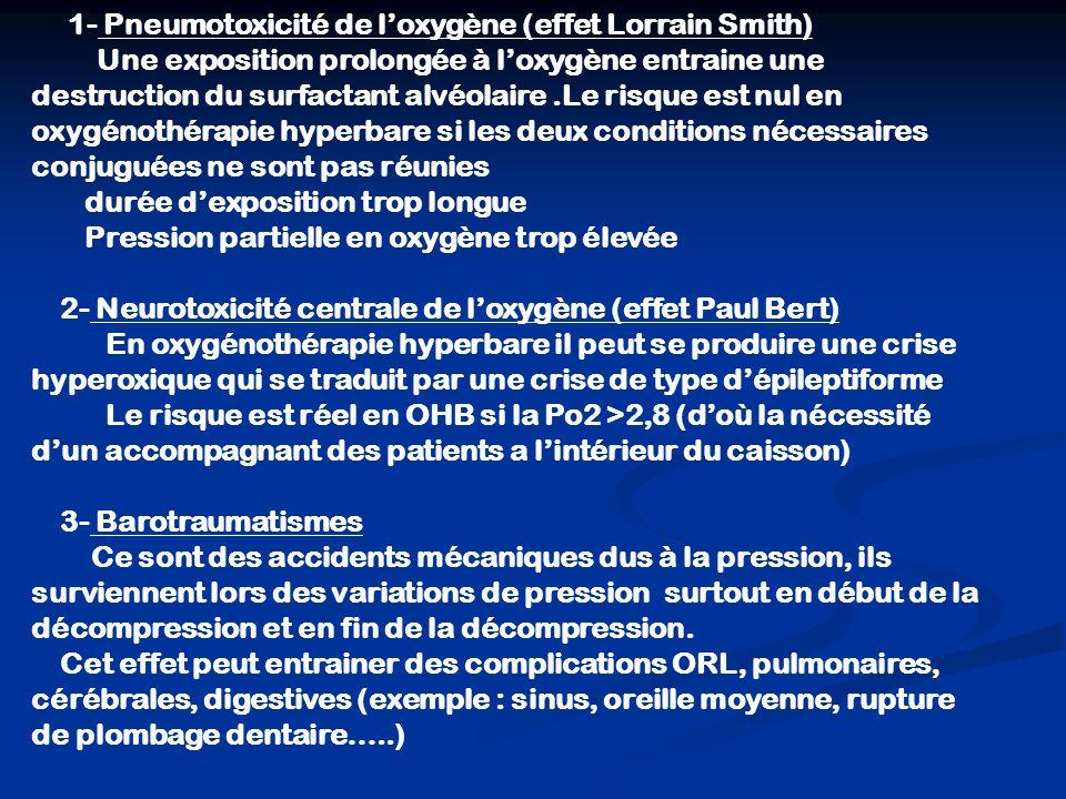 1- Pneumotoxicité de loxygène (effet Lorrain Smith) Une exposition prolongée à loxygène entraine une destruction du surfactant alvéolaire.Le risque est nul en oxygénothérapie hyperbare si les deux conditions nécessaires conjuguées ne sont pas réunies durée dexposition trop longue Pression partielle en oxygène trop élevée 2- Neurotoxicité centrale de loxygène (effet Paul Bert) En oxygénothérapie hyperbare il peut se produire une crise hyperoxique qui se traduit par une crise de type dépileptiforme Le risque est réel en OHB si la Po2 >2,8 (doù la nécessité dun accompagnant des patients a lintérieur du caisson) 3- Barotraumatismes Ce sont des accidents mécaniques dus à la pression, ils surviennent lors des variations de pression surtout en début de la décompression et en fin de la décompression.