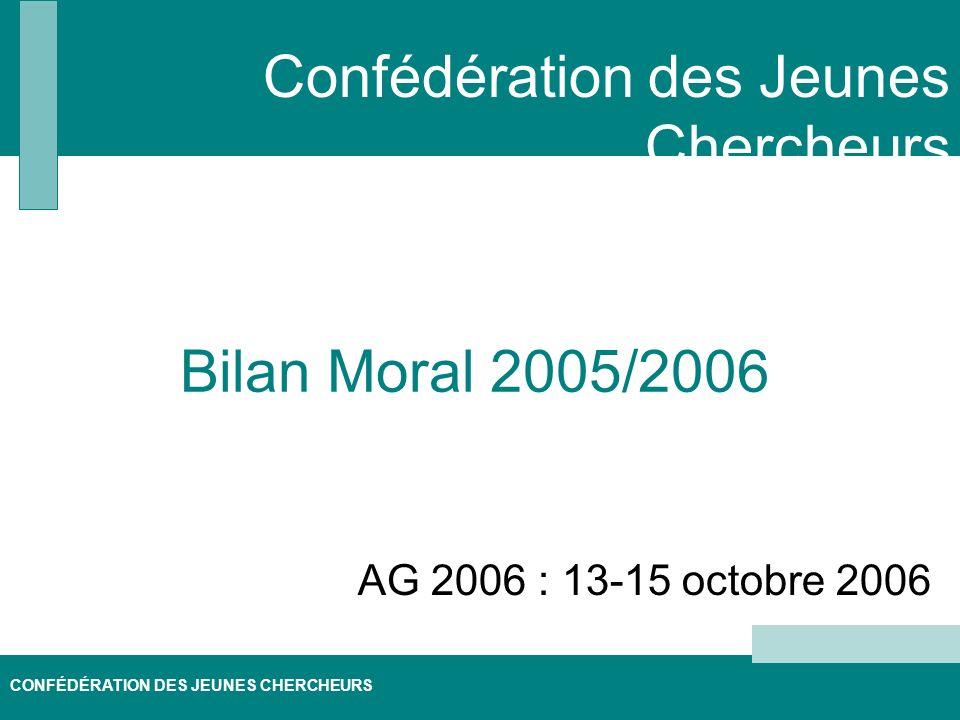 CONFÉDÉRATION DES JEUNES CHERCHEURS AG 2006 : 13-15 octobre 2006 Bilan Moral 2005/2006 Confédération des Jeunes Chercheurs