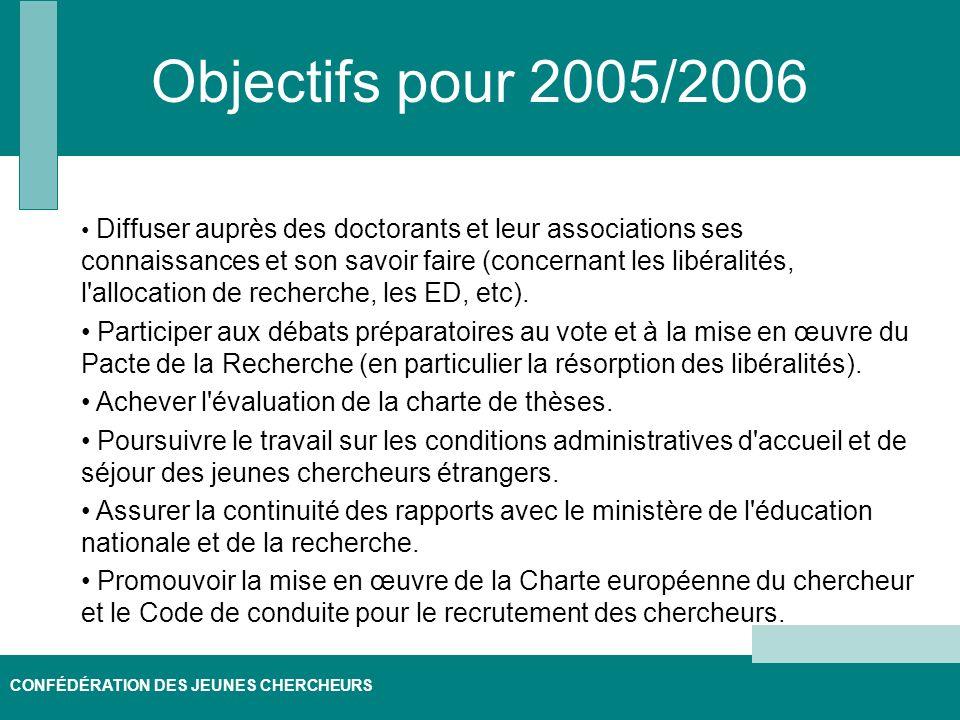 CONFÉDÉRATION DES JEUNES CHERCHEURS Objectifs pour 2005/2006 Diffuser auprès des doctorants et leur associations ses connaissances et son savoir faire (concernant les libéralités, l allocation de recherche, les ED, etc).