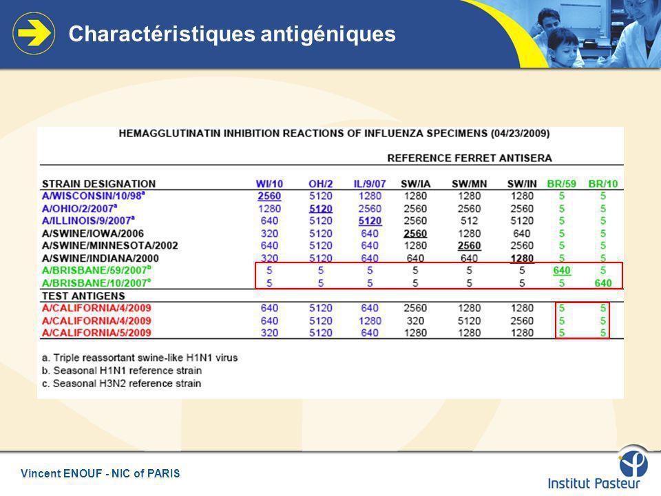 Vincent ENOUF - NIC of PARIS Charactéristiques antigéniques