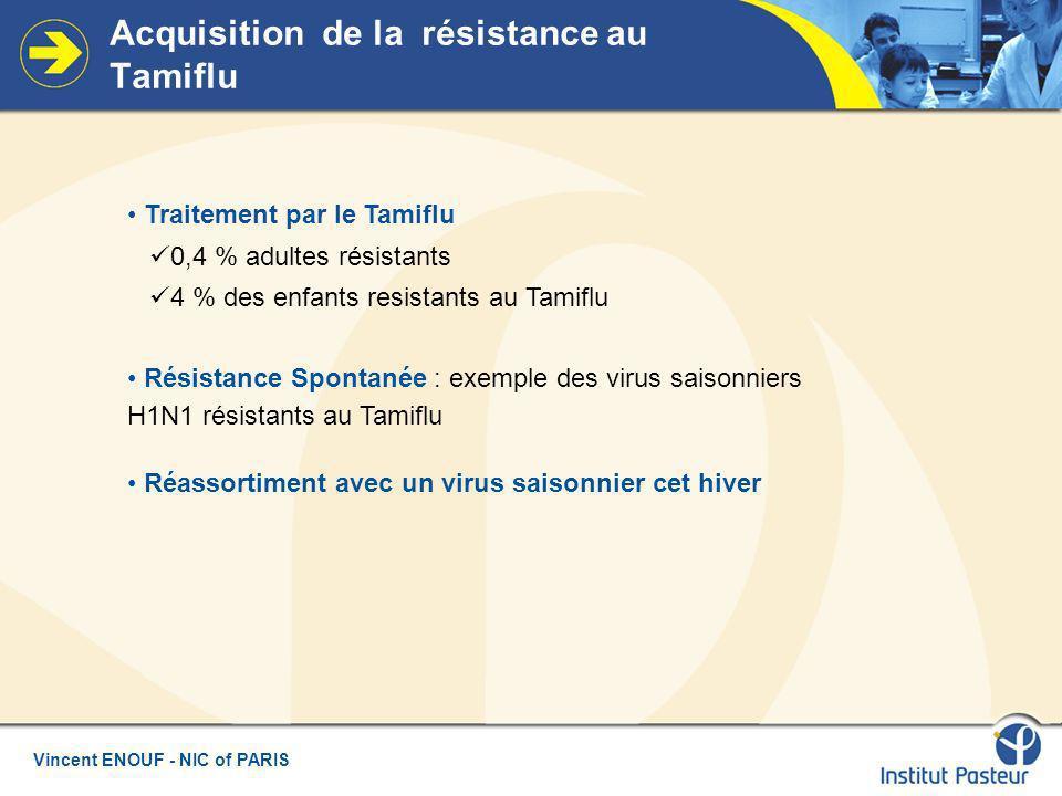 Vincent ENOUF - NIC of PARIS Acquisition de la résistance au Tamiflu Traitement par le Tamiflu 0,4 % adultes résistants 4 % des enfants resistants au Tamiflu Résistance Spontanée : exemple des virus saisonniers H1N1 résistants au Tamiflu Réassortiment avec un virus saisonnier cet hiver