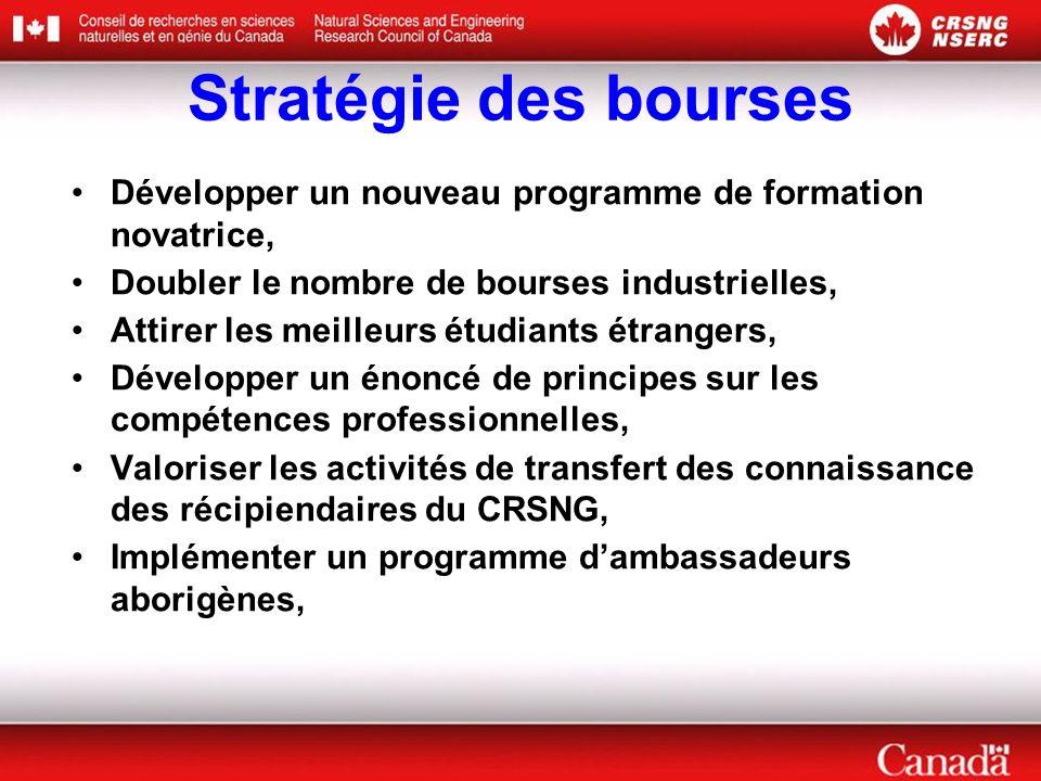 Stratégie des bourses Développer un nouveau programme de formation novatrice, Doubler le nombre de bourses industrielles, Attirer les meilleurs étudia