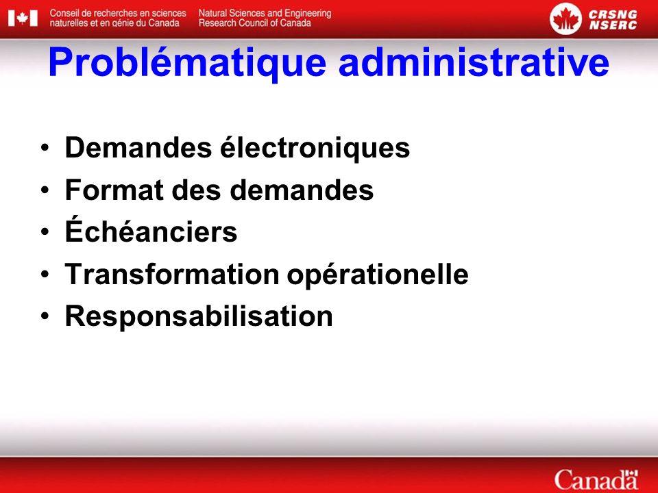 Problématique administrative Demandes électroniques Format des demandes Échéanciers Transformation opérationelle Responsabilisation