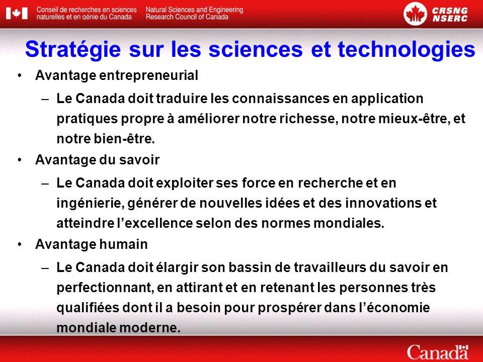 Stratégie sur les sciences et technologies Avantage entrepreneurial –Le Canada doit traduire les connaissances en application pratiques propre à améliorer notre richesse, notre mieux-être, et notre bien-être.