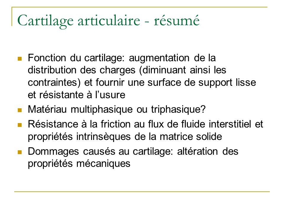 Cartilage articulaire - résumé Fonction du cartilage: augmentation de la distribution des charges (diminuant ainsi les contraintes) et fournir une sur