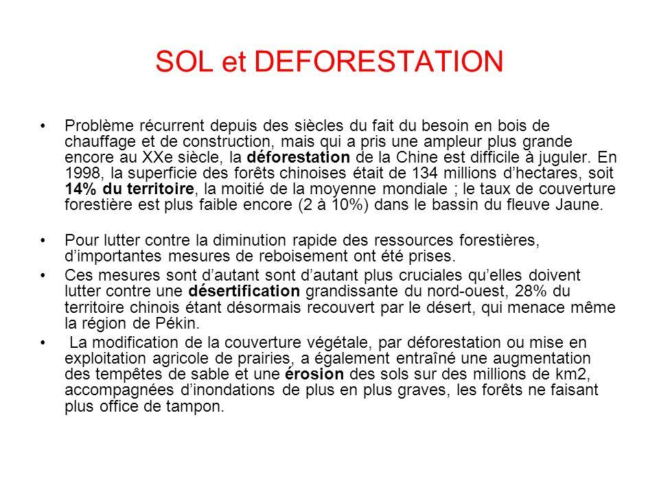 SOL et DEFORESTATION Problème récurrent depuis des siècles du fait du besoin en bois de chauffage et de construction, mais qui a pris une ampleur plus