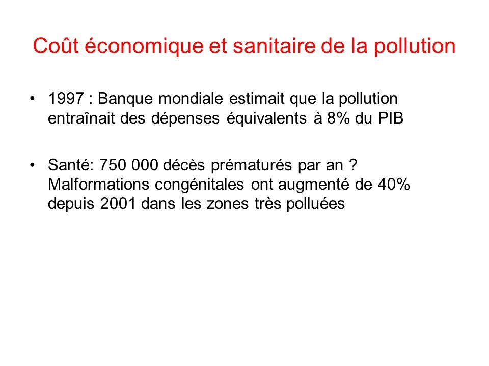Coût économique et sanitaire de la pollution 1997 : Banque mondiale estimait que la pollution entraînait des dépenses équivalents à 8% du PIB Santé: 7