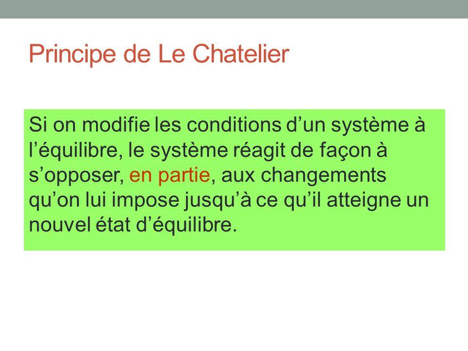 Principe de Le Chatelier Si on modifie les conditions dun système à léquilibre, le système réagit de façon à sopposer, en partie, aux changements quon