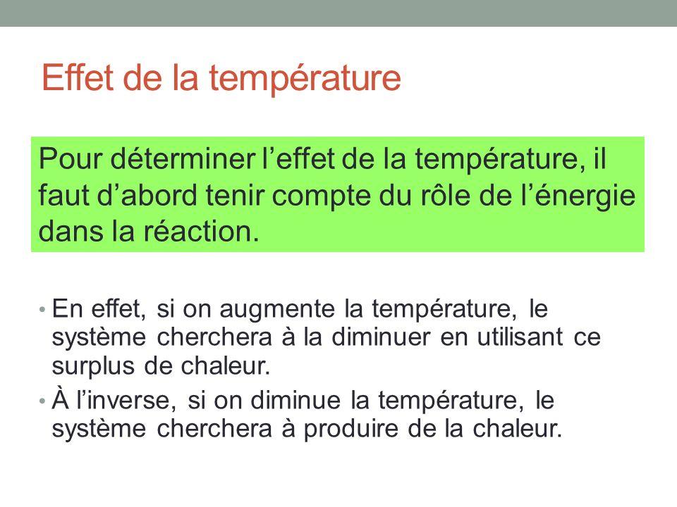 Effet de la température En effet, si on augmente la température, le système cherchera à la diminuer en utilisant ce surplus de chaleur. À linverse, si