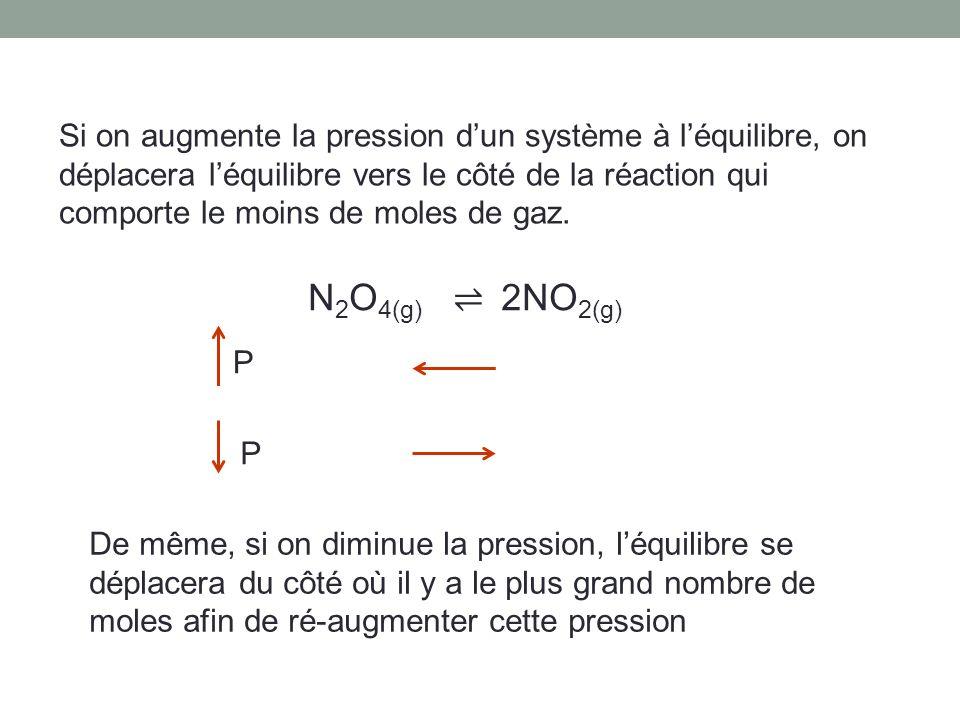 Si on augmente la pression dun système à léquilibre, on déplacera léquilibre vers le côté de la réaction qui comporte le moins de moles de gaz. N 2 O