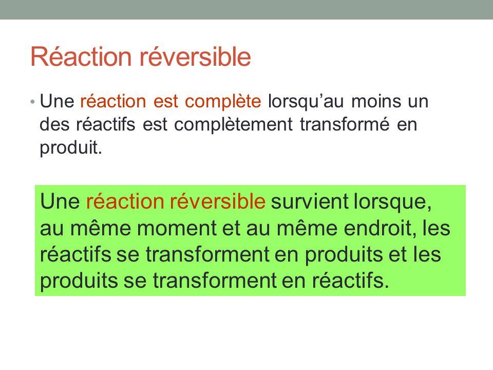 Réaction réversible Une réaction est complète lorsquau moins un des réactifs est complètement transformé en produit. Une réaction réversible survient