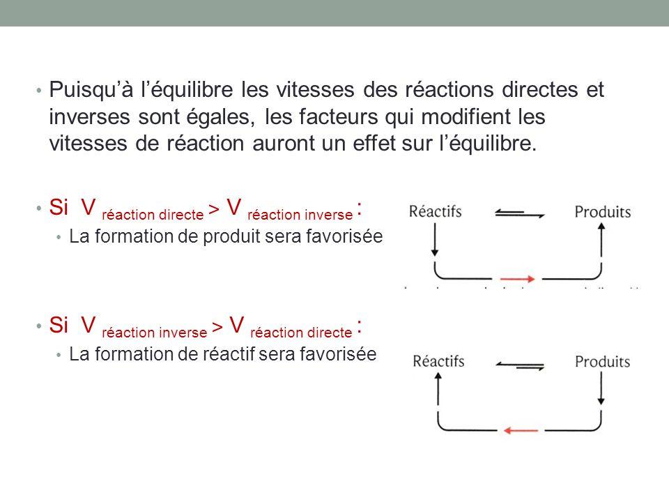 Puisquà léquilibre les vitesses des réactions directes et inverses sont égales, les facteurs qui modifient les vitesses de réaction auront un effet su