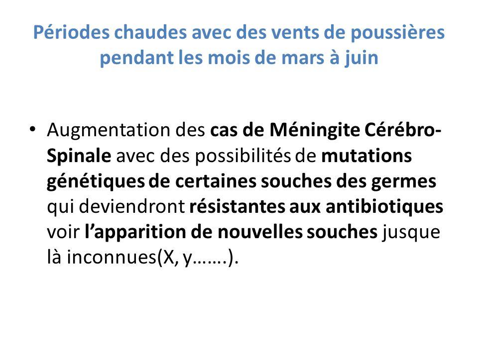 Périodes chaudes avec des vents de poussières pendant les mois de mars à juin Augmentation des cas de Méningite Cérébro- Spinale avec des possibilités