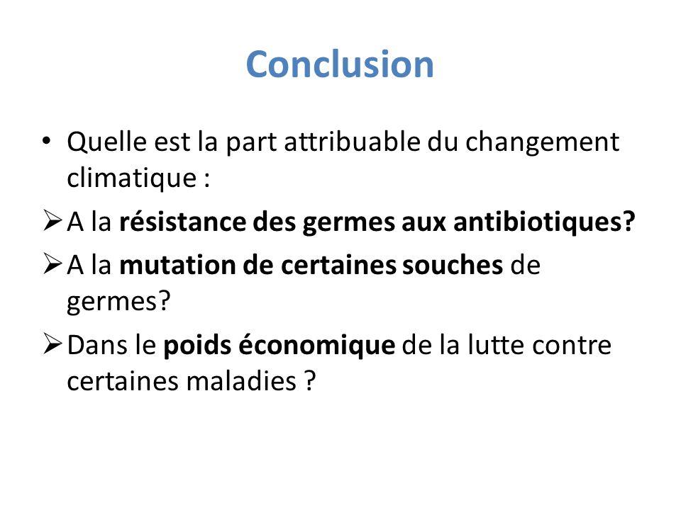Conclusion Quelle est la part attribuable du changement climatique : A la résistance des germes aux antibiotiques? A la mutation de certaines souches