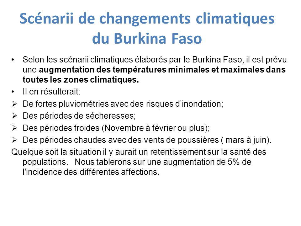 Scénarii de changements climatiques du Burkina Faso Selon les scénarii climatiques élaborés par le Burkina Faso, il est prévu une augmentation des tem