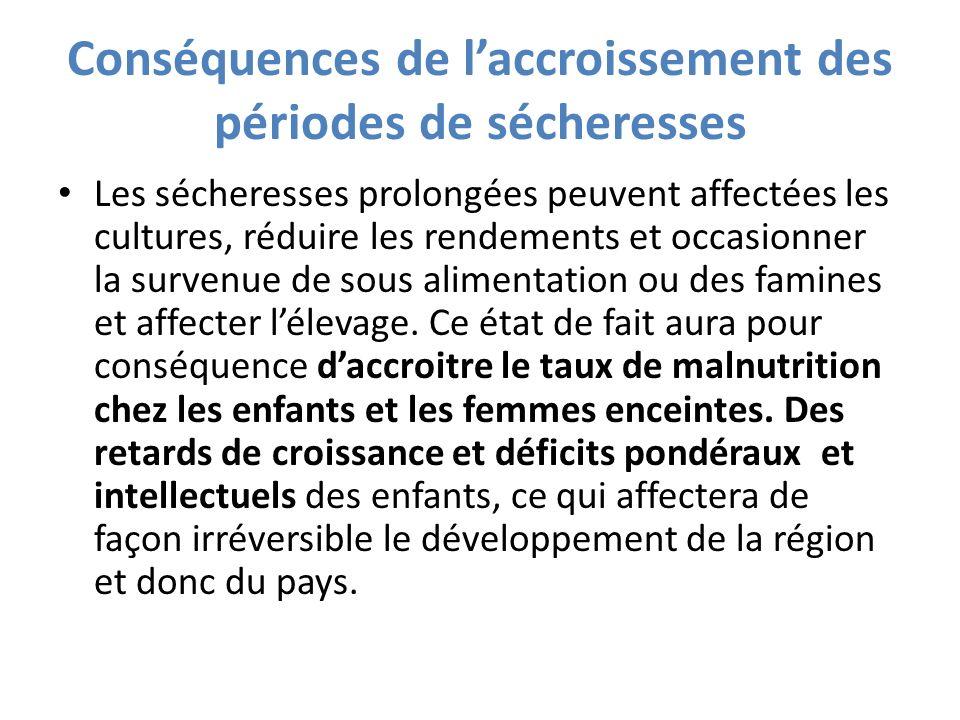 Conséquences de laccroissement des périodes de sécheresses Les sécheresses prolongées peuvent affectées les cultures, réduire les rendements et occasi