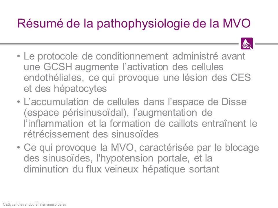 Résumé de la pathophysiologie de la MVO Le protocole de conditionnement administré avant une GCSH augmente lactivation des cellules endothéliales, ce qui provoque une lésion des CES et des hépatocytes Laccumulation de cellules dans lespace de Disse (espace périsinusoïdal), laugmentation de linflammation et la formation de caillots entraînent le rétrécissement des sinusoïdes Ce qui provoque la MVO, caractérisée par le blocage des sinusoïdes, l hypotension portale, et la diminution du flux veineux hépatique sortant CES, cellules endothéliales sinusoïdales