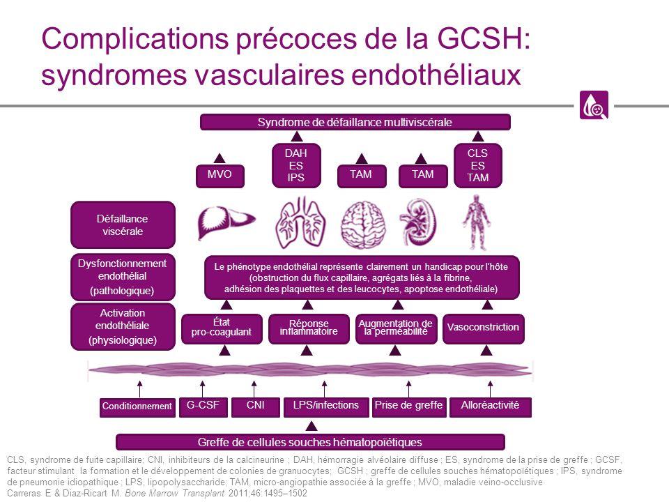 Complications précoces de la GCSH: syndromes vasculaires endothéliaux CLS, syndrome de fuite capillaire; CNI, inhibiteurs de la calcineurine ; DAH, hémorragie alvéolaire diffuse ; ES, syndrome de la prise de greffe ; GCSF, facteur stimulant la formation et le développement de colonies de granuocytes; GCSH ; greffe de cellules souches hématopoïétiques ; IPS, syndrome de pneumonie idiopathique ; LPS, lipopolysaccharide; TAM, micro-angiopathie associée à la greffe ; MVO, maladie veino-occlusive Carreras E & Diaz-Ricart M.