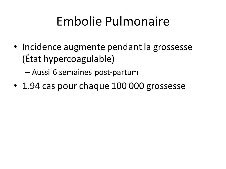 Embolie Pulmonaire Incidence augmente pendant la grossesse (État hypercoagulable) – Aussi 6 semaines post-partum 1.94 cas pour chaque 100 000 grossess