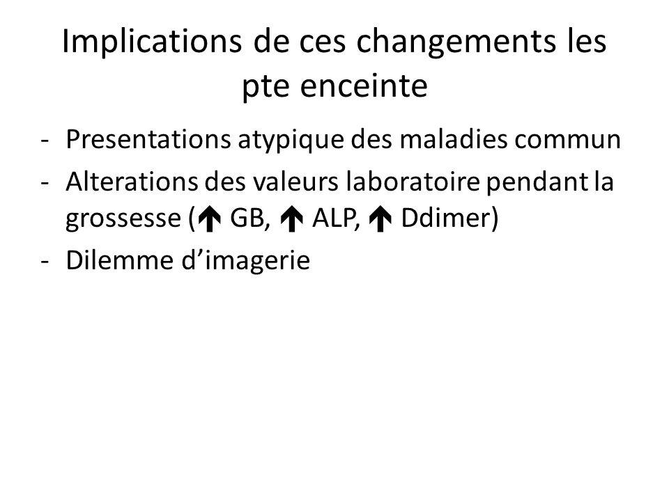 Implications de ces changements les pte enceinte -Presentations atypique des maladies commun -Alterations des valeurs laboratoire pendant la grossesse