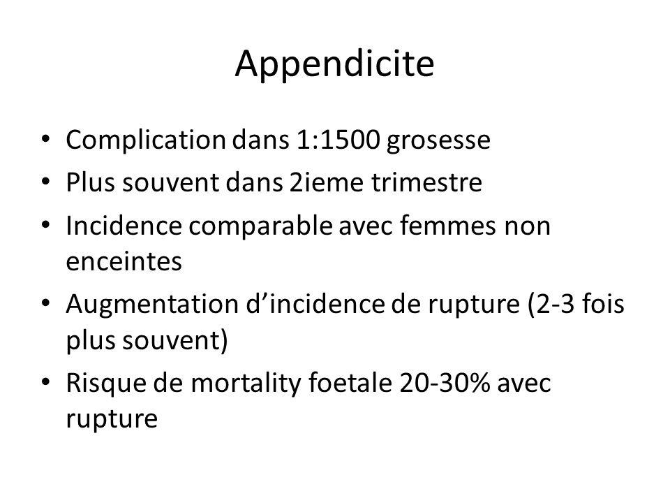 Appendicite Complication dans 1:1500 grosesse Plus souvent dans 2ieme trimestre Incidence comparable avec femmes non enceintes Augmentation dincidence