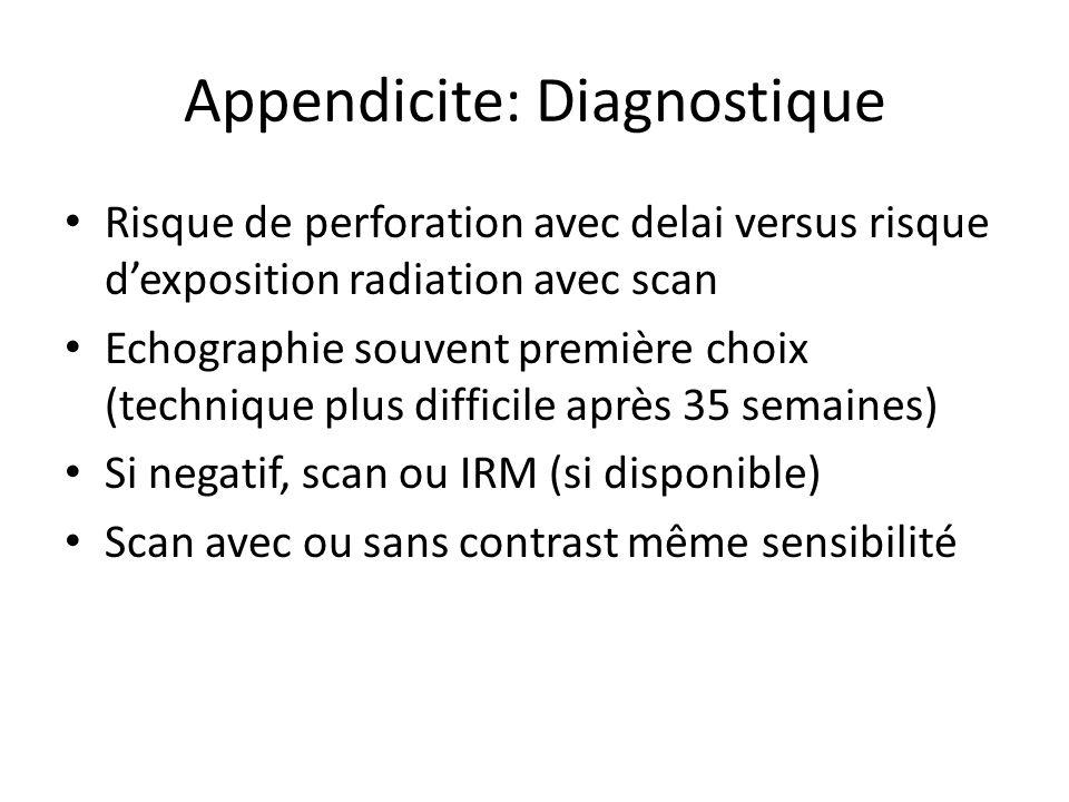 Appendicite: Diagnostique Risque de perforation avec delai versus risque dexposition radiation avec scan Echographie souvent première choix (technique