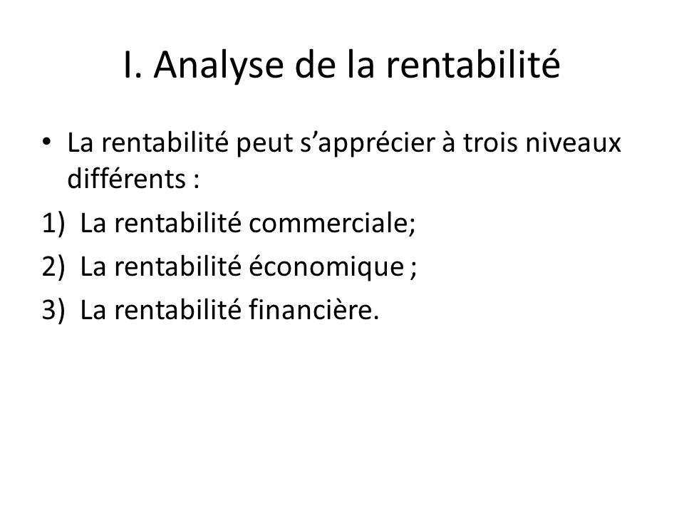 I. Analyse de la rentabilité La rentabilité peut sapprécier à trois niveaux différents : 1)La rentabilité commerciale; 2)La rentabilité économique ; 3