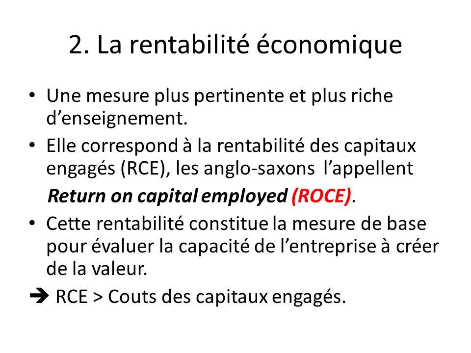 2. La rentabilité économique Une mesure plus pertinente et plus riche denseignement. Elle correspond à la rentabilité des capitaux engagés (RCE), les