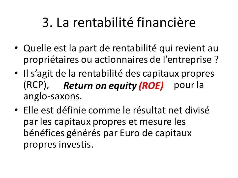3. La rentabilité financière Quelle est la part de rentabilité qui revient au propriétaires ou actionnaires de lentreprise ? Il sagit de la rentabilit