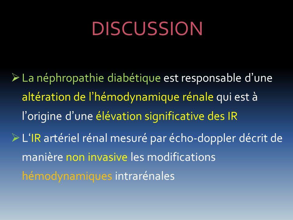 DISCUSSION La néphropathie diabétique est responsable dune altération de lhémodynamique rénale qui est à lorigine dune élévation significative des IR