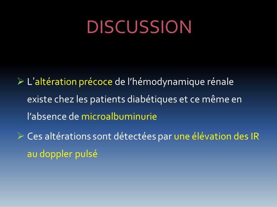 DISCUSSION Laltération précoce de lhémodynamique rénale existe chez les patients diabétiques et ce même en labsence de microalbuminurie Ces altération