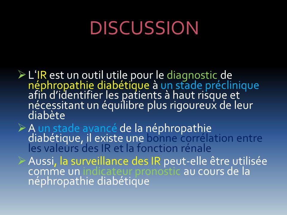 DISCUSSION LIR est un outil utile pour le diagnostic de néphropathie diabétique à un stade préclinique afin didentifier les patients à haut risque et
