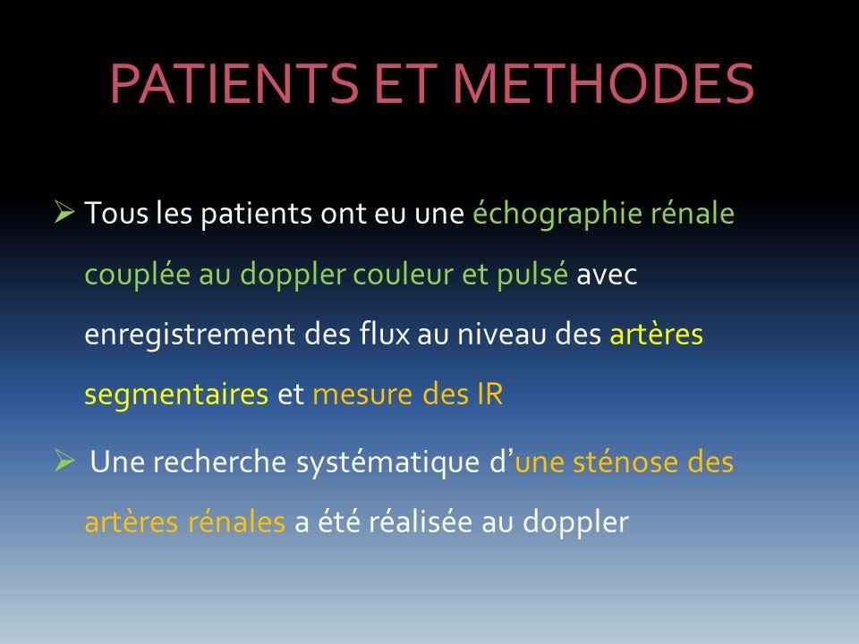 PATIENTS ET METHODES Tous les patients ont eu une échographie rénale couplée au doppler couleur et pulsé avec enregistrement des flux au niveau des ar