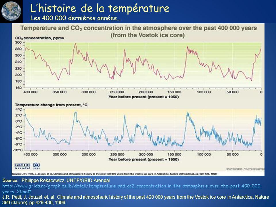 Lhistoire de la température Les 400 000 dernières années… Source: Philippe Rekacewicz, UNEP/GRID-Arendal http://www.grida.no/graphicslib/detail/temper