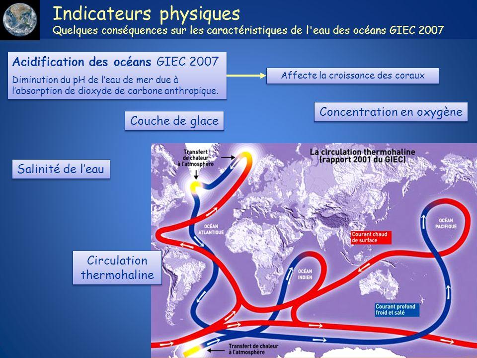 Indicateurs physiques Quelques conséquences sur les caractéristiques de l'eau des océans GIEC 2007 Salinité de leau Couche de glace Concentration en o