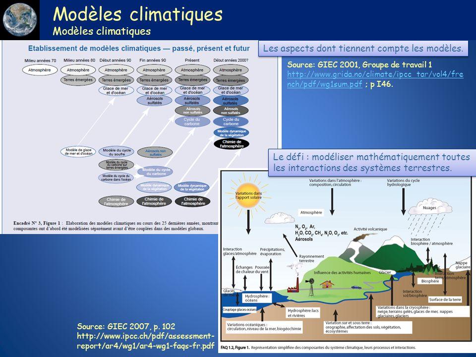 Modèles climatiques Les aspects dont tiennent compte les modèles. Le défi : modéliser mathématiquement toutes les interactions des systèmes terrestres